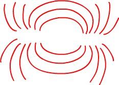 普通の磁石の周りに発生する磁力